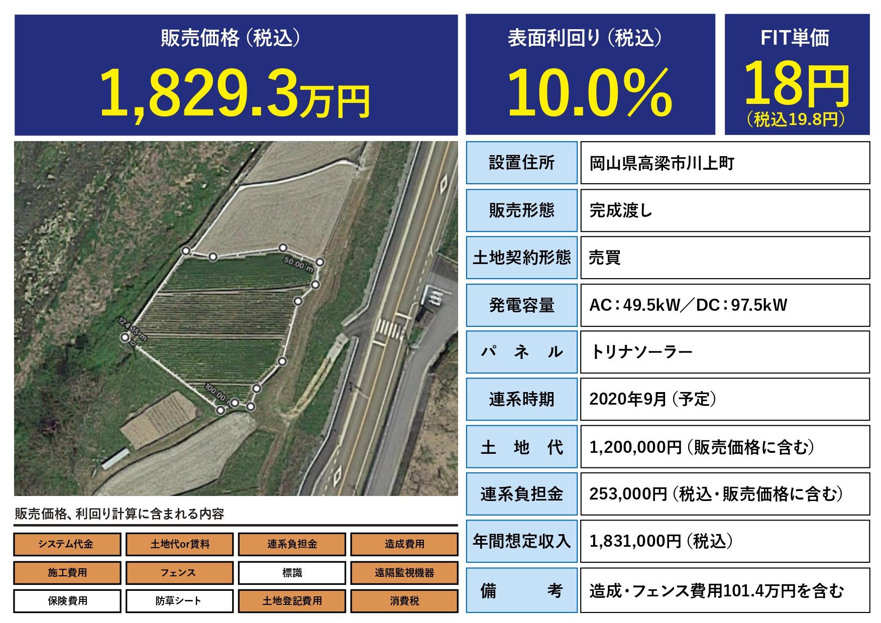 年間売電収入180万円超!実質利回り7.5%!【岡山県高梁市】