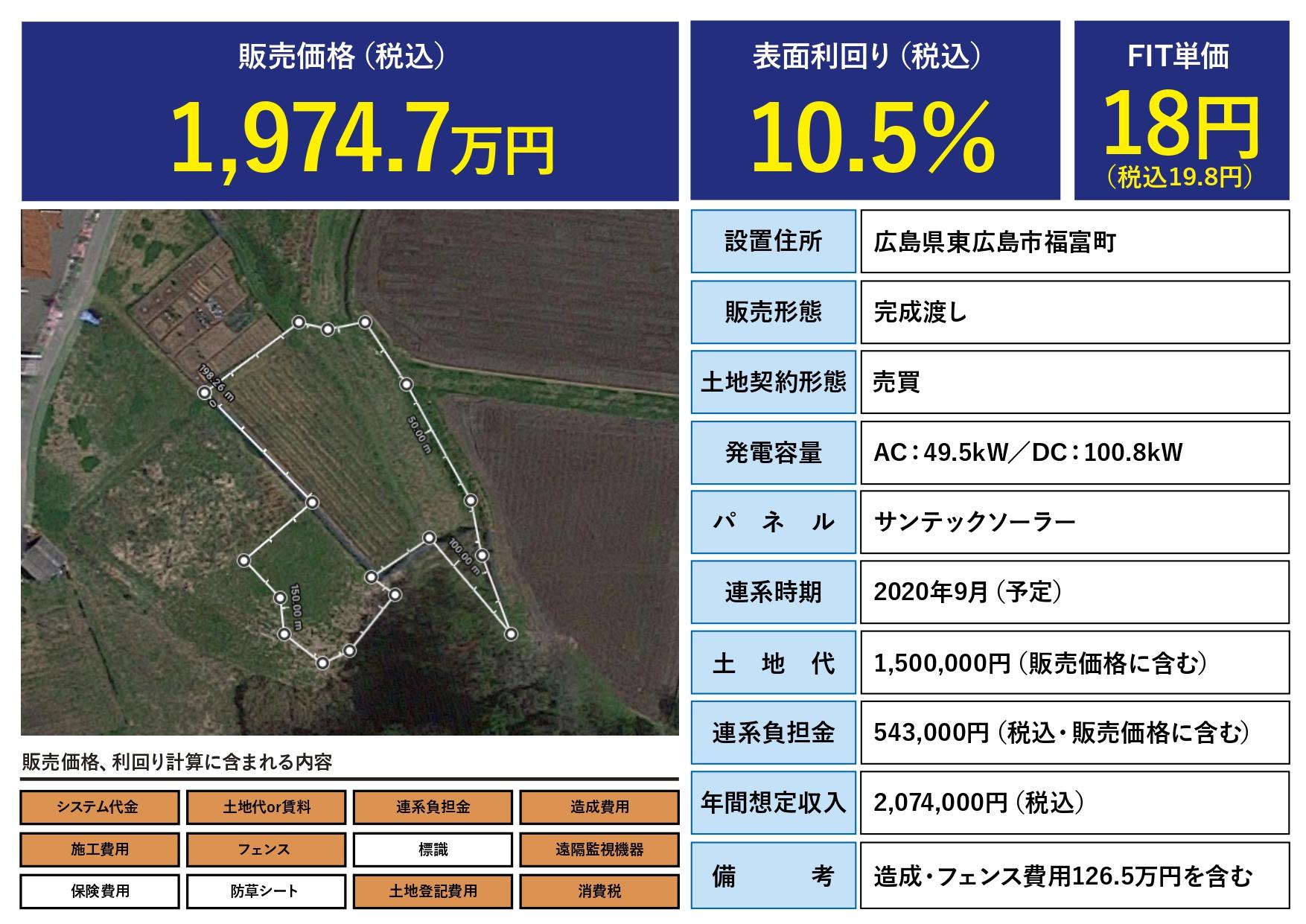 実質利回り7.93% 年間売電収入207万円案件!【広島県東広島市】